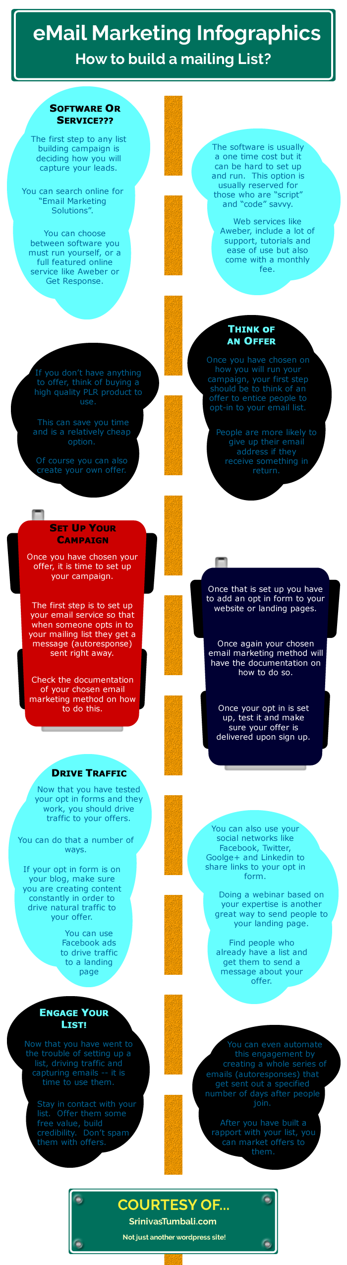 infographic_email_Marketing_TS